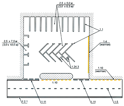 Проект разметки парковки/стоянки